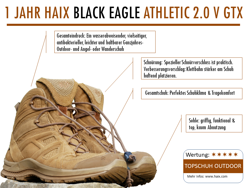 Grafik in Praxistest: 1 Jahr HAIX BLACK EAGLE 2.0 V GTX MID/SAGE